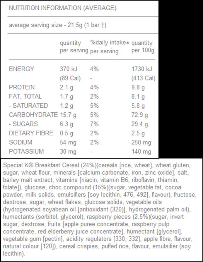 Popular fat loss programs image 1